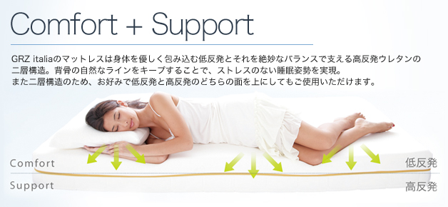 confort support